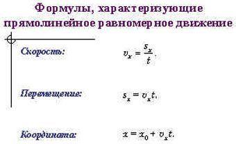 Рівномірний рух - формули