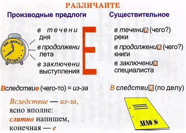 Правило з російської мови в картинках
