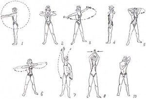 Фізичні вправи для збільшення грудей