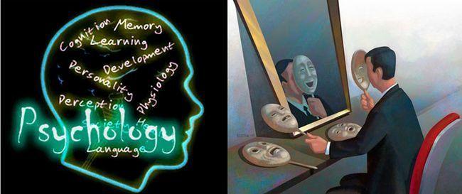методи вивчення психології людини