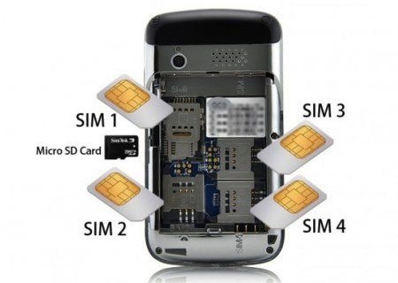 Переваги та недоліки двухсимочних телефонів