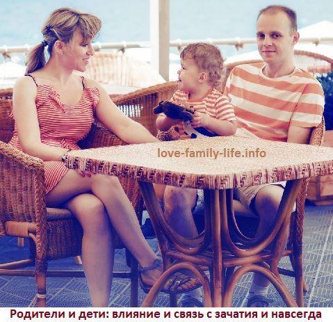 Приклад батьків - вплив батьків на дітей
