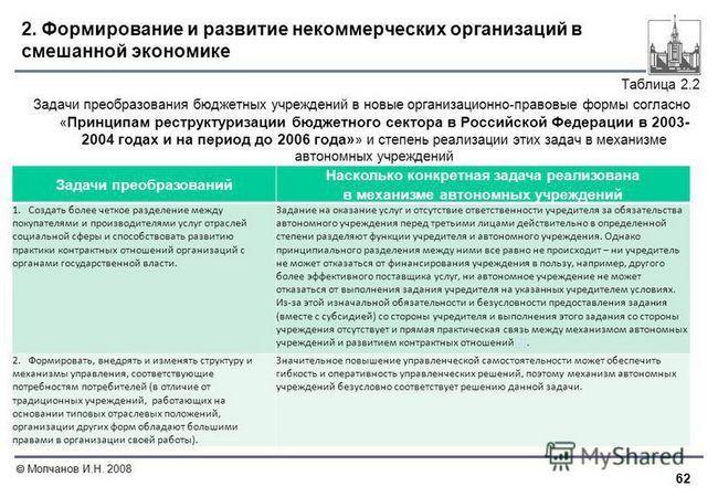 Стаття 17 закону про некомерційні організації