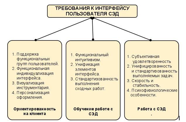 Організація конфіденційного діловодства з нуля