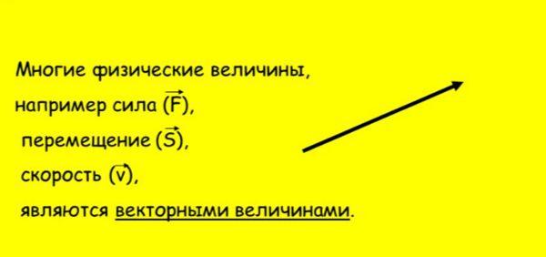 Поняття векторної величини